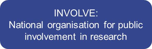 Involve: national organisation for public involvement in research